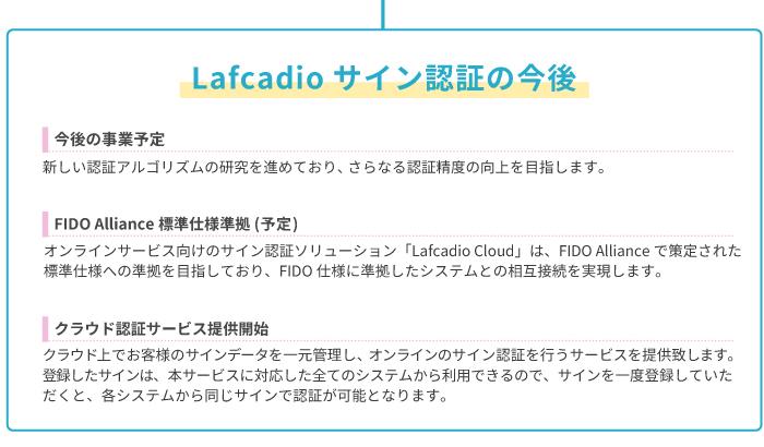 株式会社ワコムアイティの歴史 Lafcadioサイン認証の今後